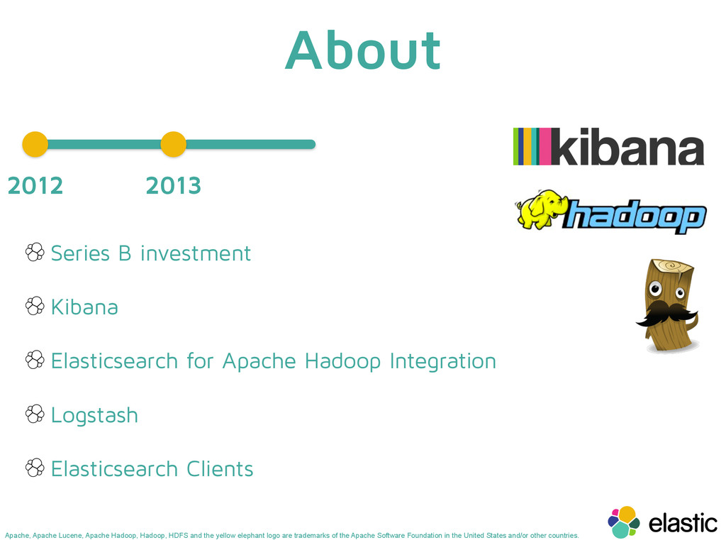 About 2012 Series B investment Kibana Elasticse...