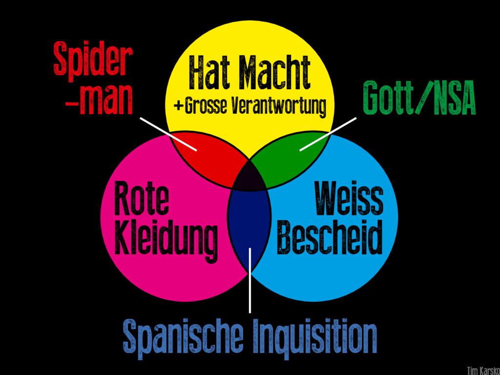 Spider -man Gott/NSA Weiss Bescheid Rote Kleidu...