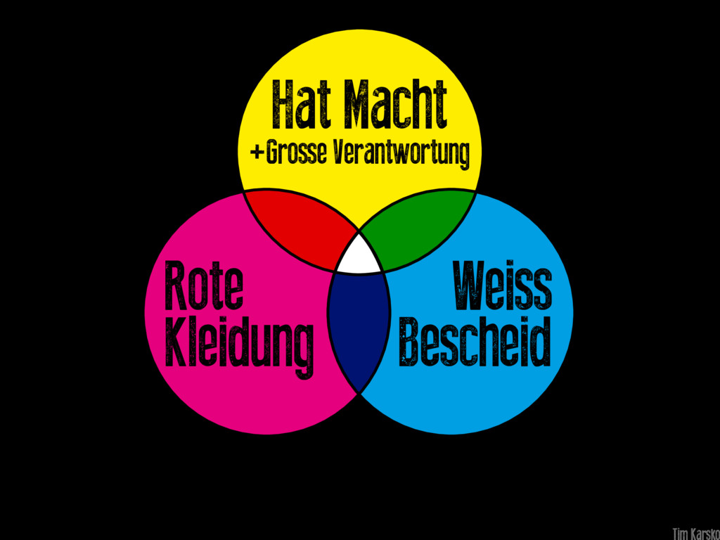 Weiss Bescheid Rote Kleidung Hat Macht +Grosse ...
