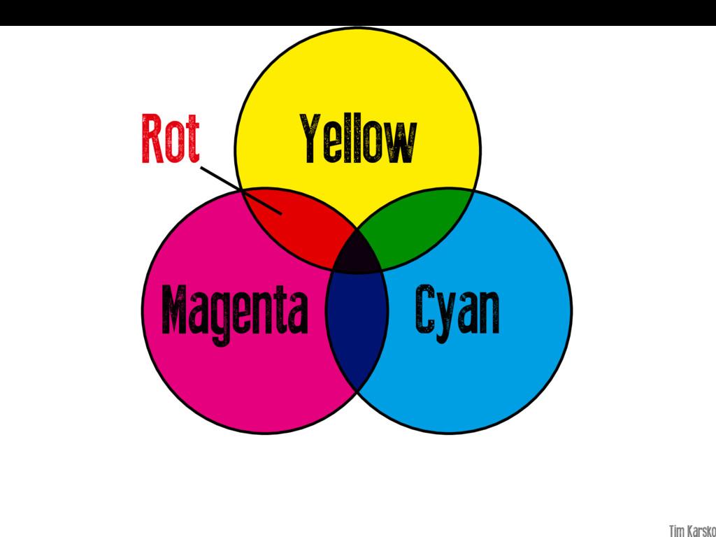 Rot Cyan Magenta Yellow