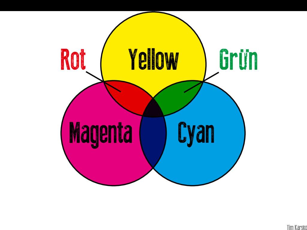 Rot Grün Cyan Magenta Yellow