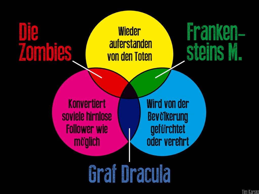 Die Zombies Franken- steins M. Wird von der Bev...