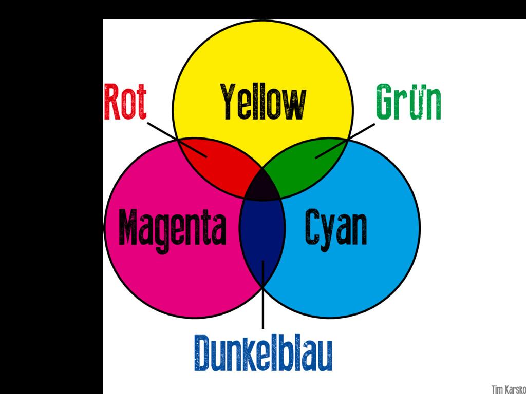 Rot Grün Cyan Magenta Yellow Dunkelblau