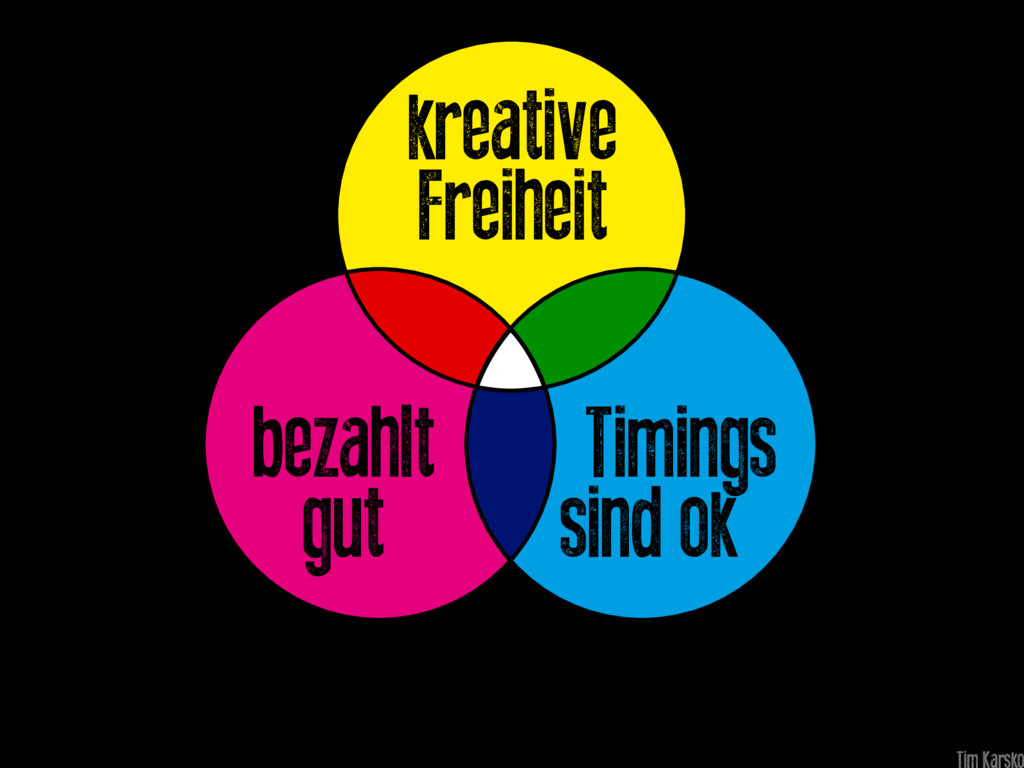 Timings sind ok bezahlt gut kreative Freiheit