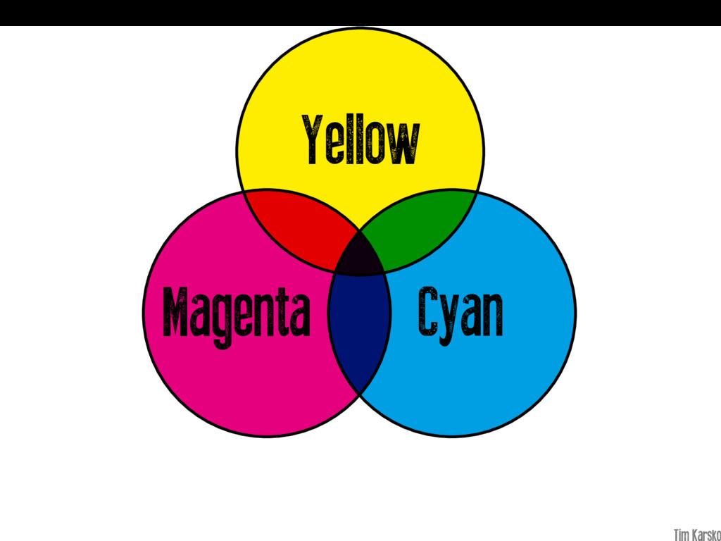 Cyan Magenta Yellow
