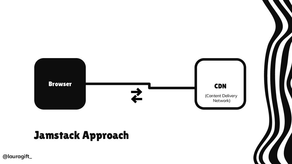 Browser Jamstack Approach CDN @lauragift_ (Cont...