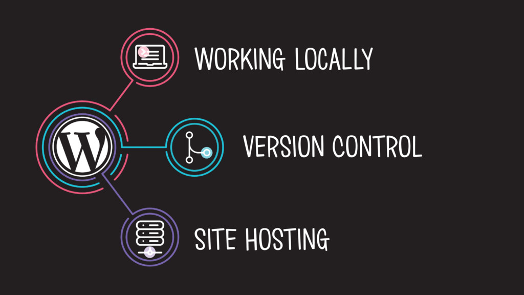 Working Locally Version Control Site Hosting