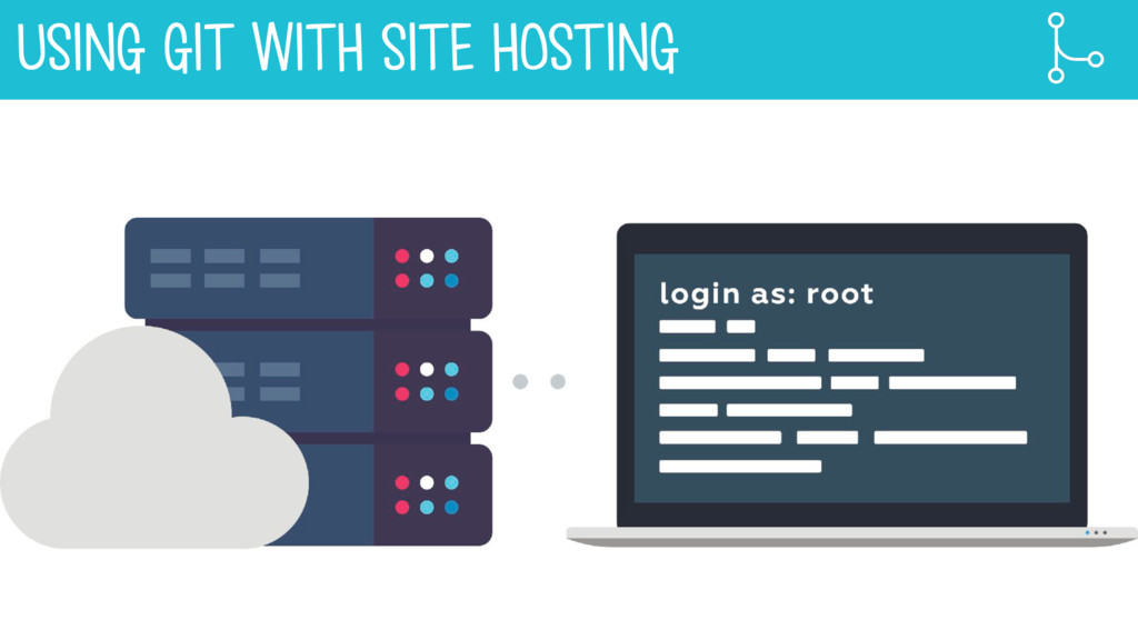 USING GIT WITH SITE HOSTING