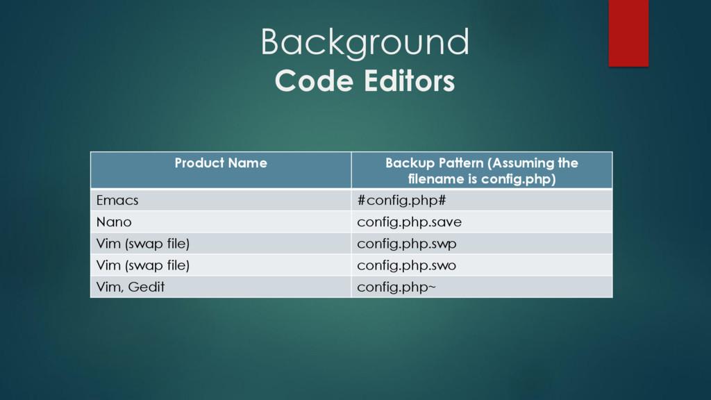 Background Code Editors Product Name Backup Pat...