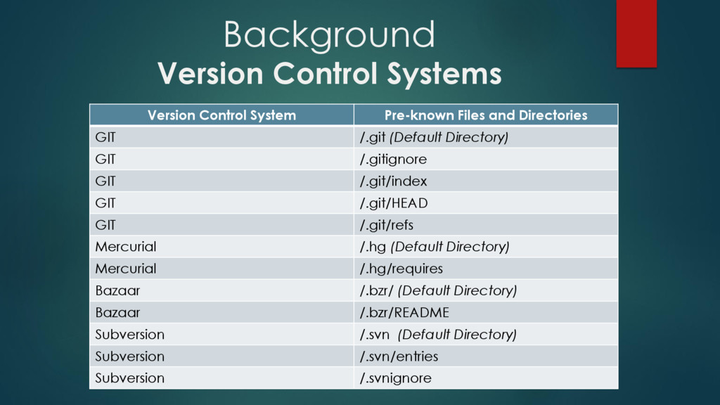 Background Version Control Systems Version Cont...