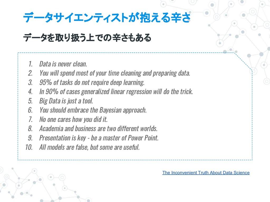 データサイエンティストが抱える辛さ 1. Data is never clean. 2. Yo...