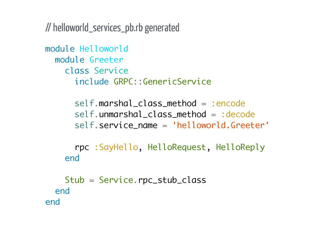 // helloworld_services_pb.rb generated module H...