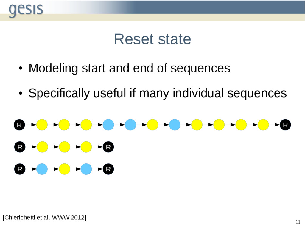 11 Reset state ● Modeling start and end of sequ...