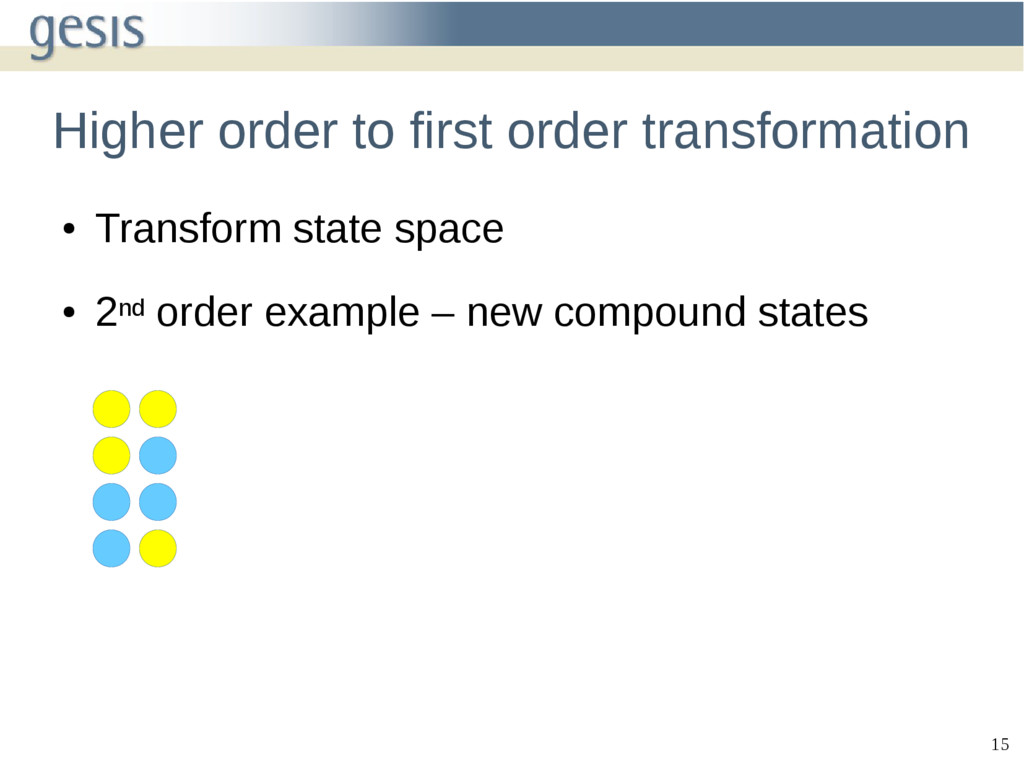 15 Higher order to first order transformation ●...