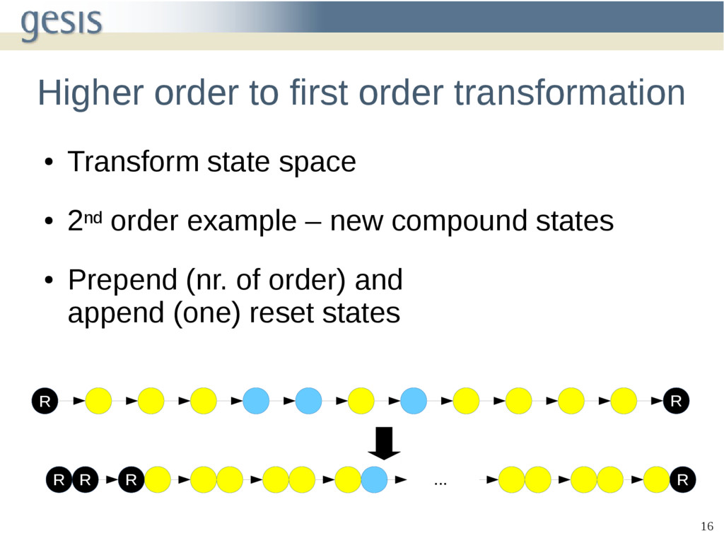 16 Higher order to first order transformation ●...