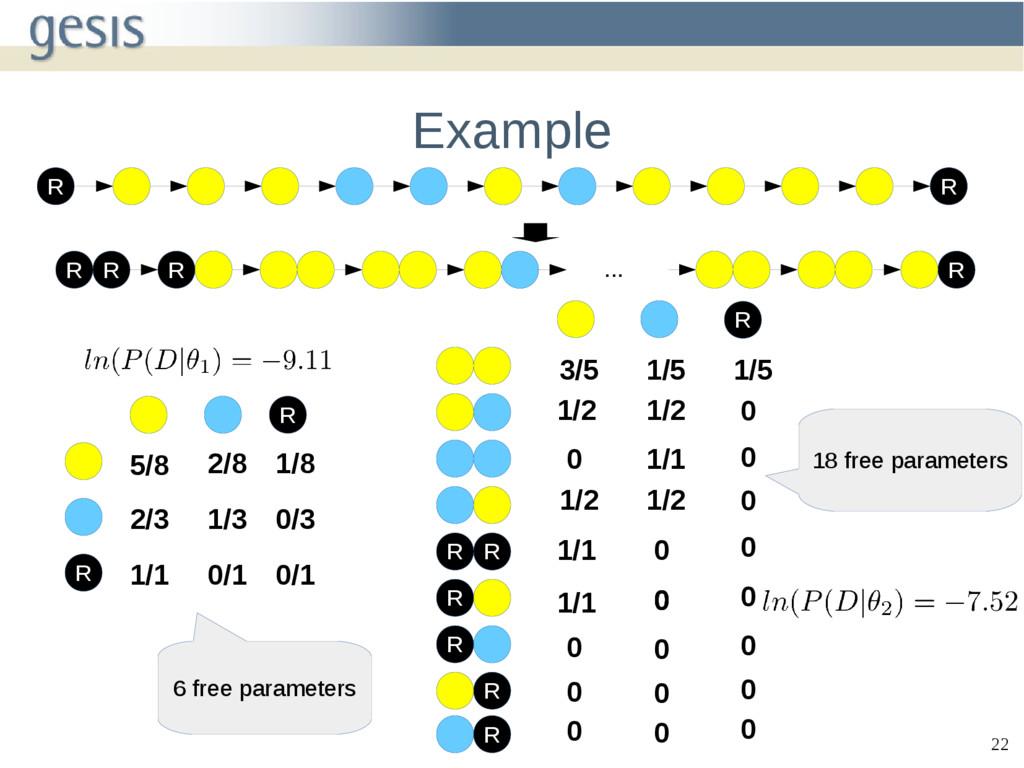 22 Example R R ... R R R R 5/8 2/8 2/3 1/3 R R ...