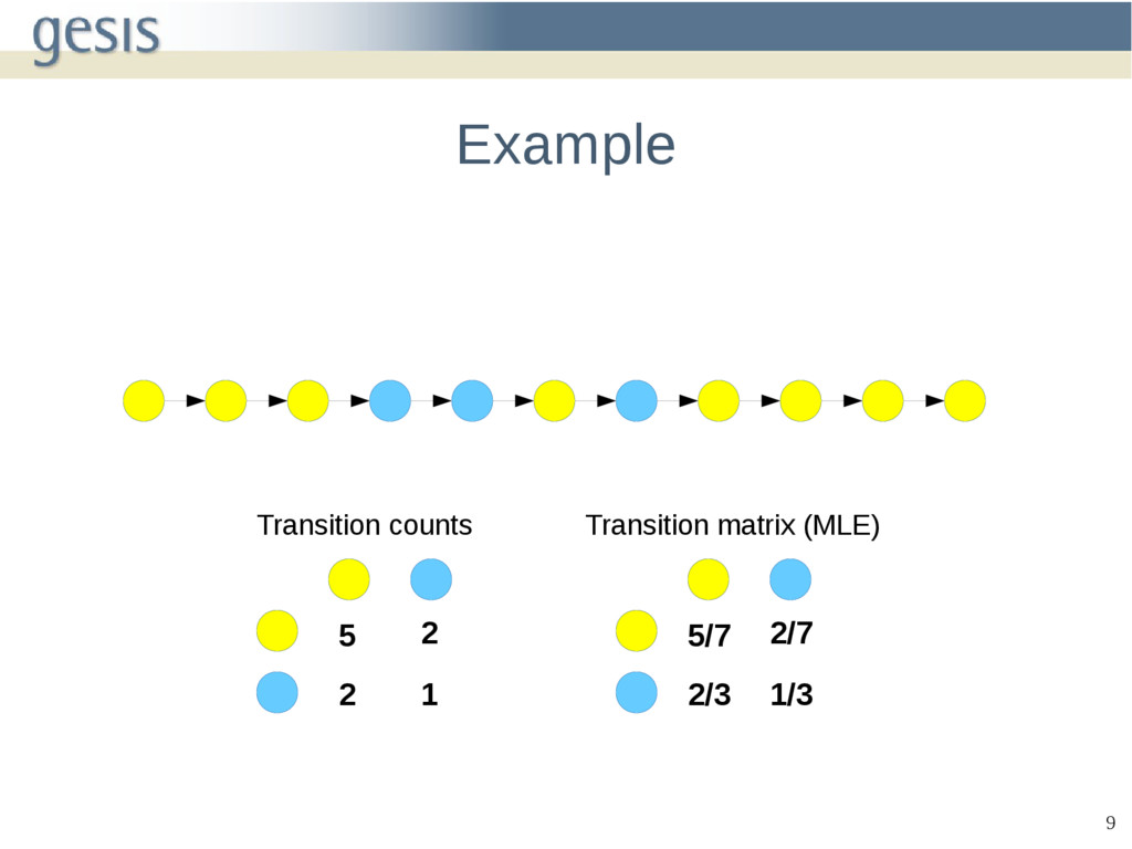 9 Example 5 2 2 1 Transition counts 5/7 2/7 2/3...