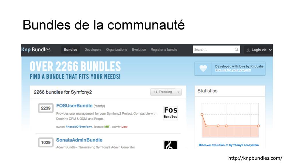 Bundles de la communauté hQp://knpbundles.com/...