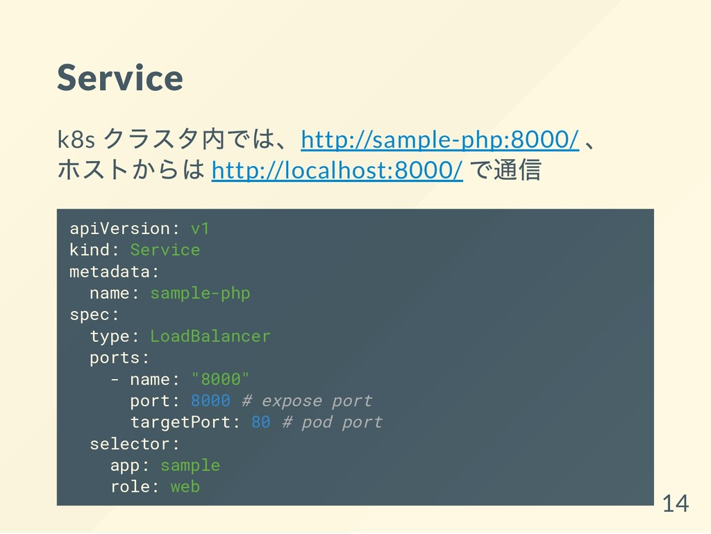 Service k8s クラスタ内では、http://sample-php:8000/ 、 ホ...