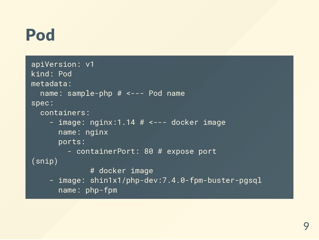 Pod apiVersion: v1 kind: Pod metadata: name: sa...