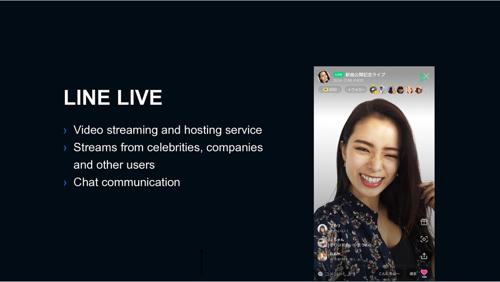 › Video streaming and hosting service › Streams...