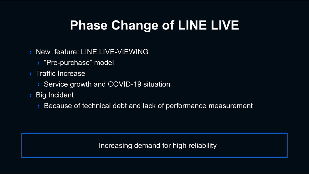Phase Change of LINE LIVE › New feature: LINE L...