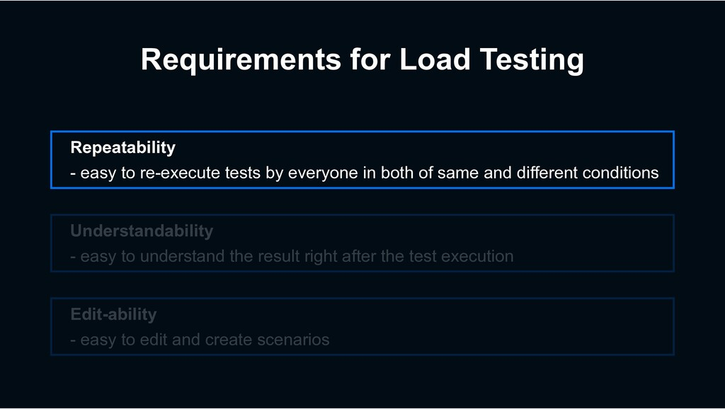 Requirements for Load Testing Repeatability - e...