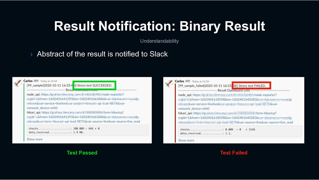 › Abstract of the result is notified to Slack R...