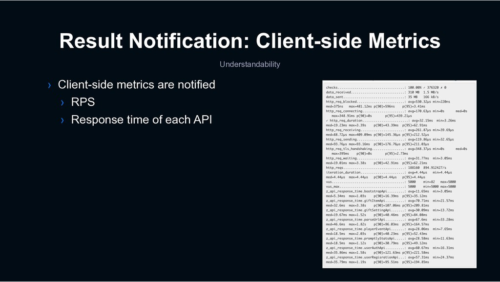› Client-side metrics are notified › RPS › Resp...