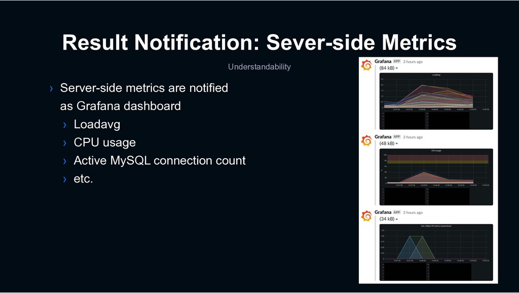 › Server-side metrics are notified as Grafana d...