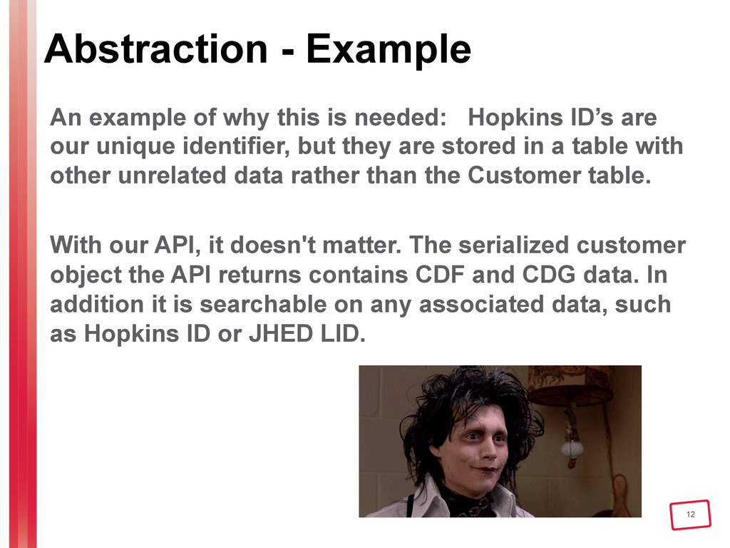 12 Abstraction - Example An example of why this...