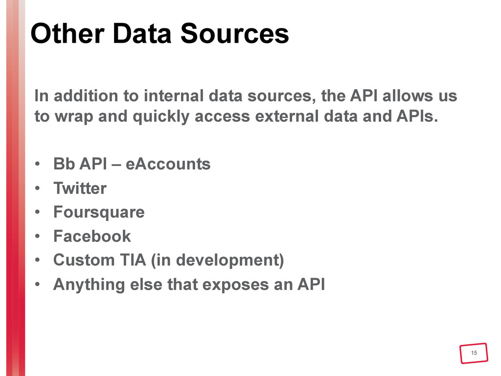 15 Other Data Sources In addition to internal d...