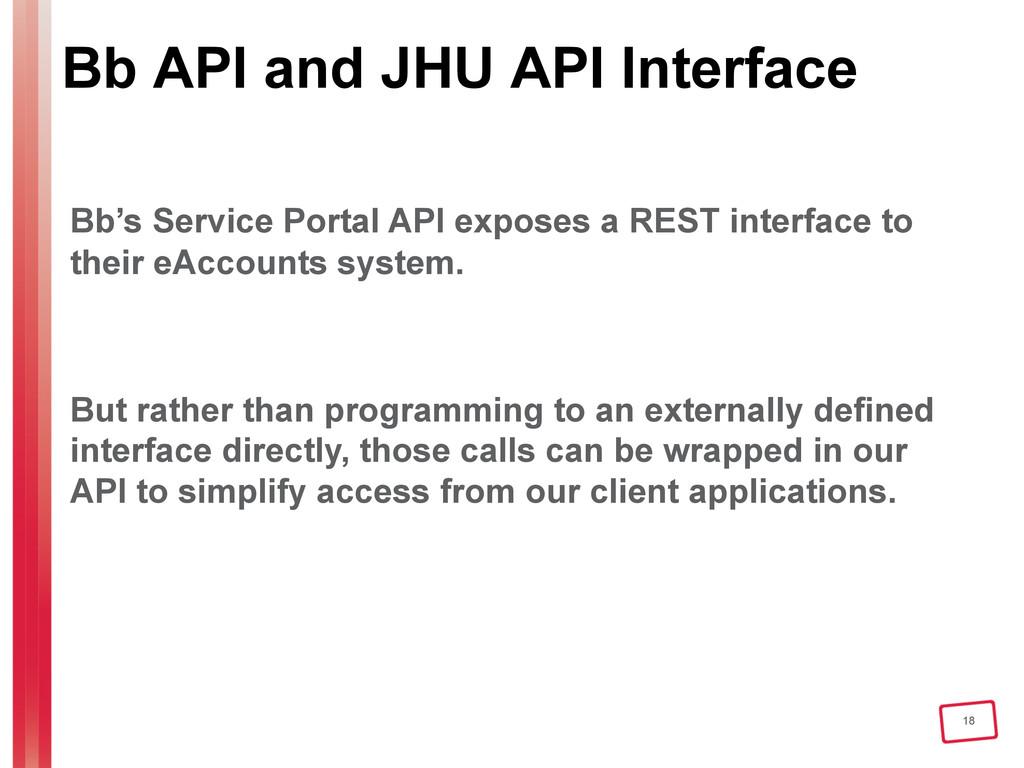 18 Bb API and JHU API Interface Bb's Service Po...
