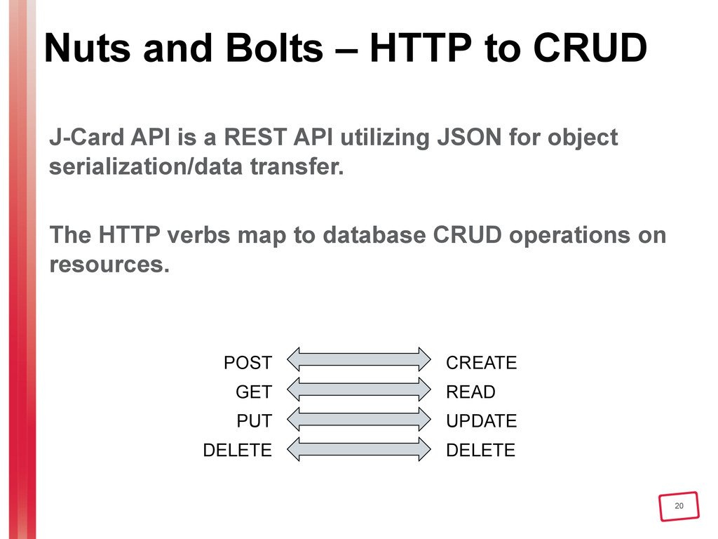 20 Nuts and Bolts – HTTP to CRUD J-Card API is ...