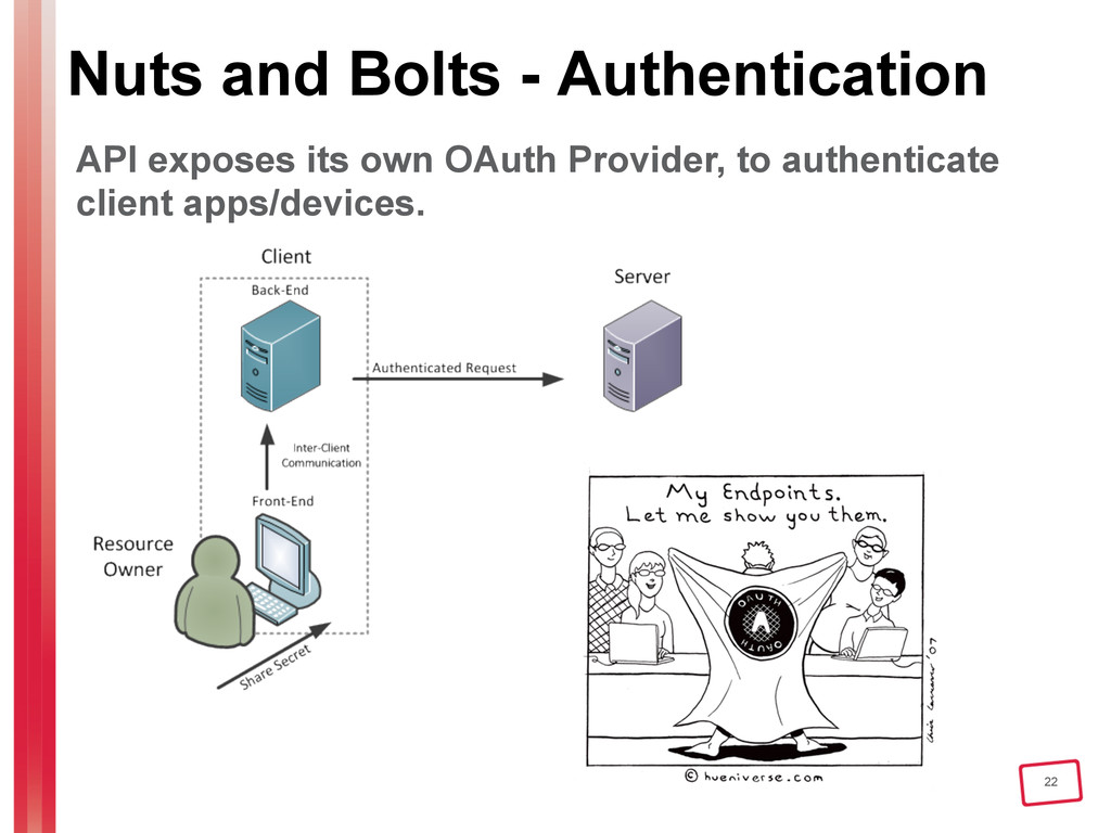 22 Nuts and Bolts - Authentication API exposes ...