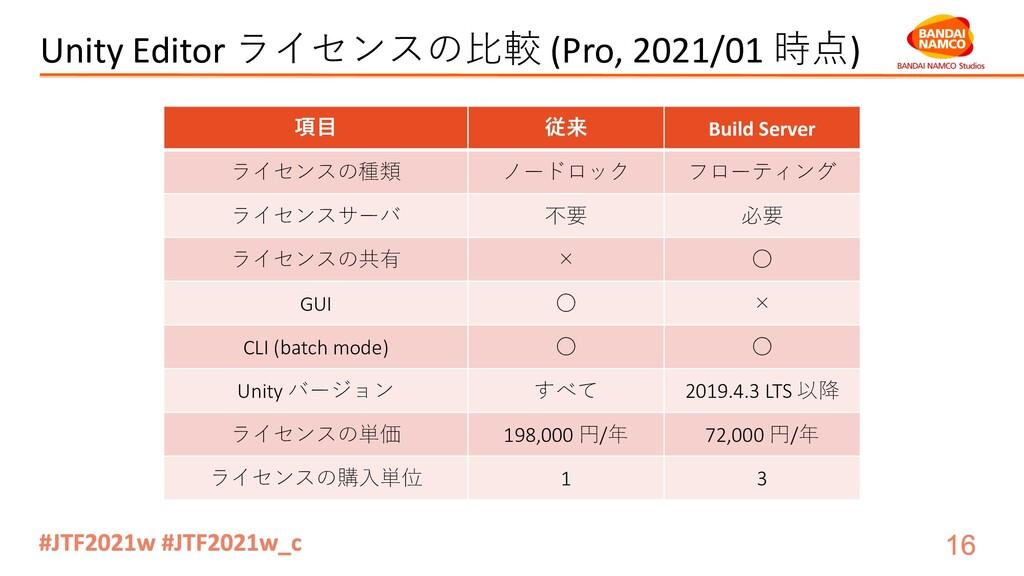 Unity Editor ライセンスの⽐較 (Pro, 2021/01 時点) 項⽬ 従来 B...