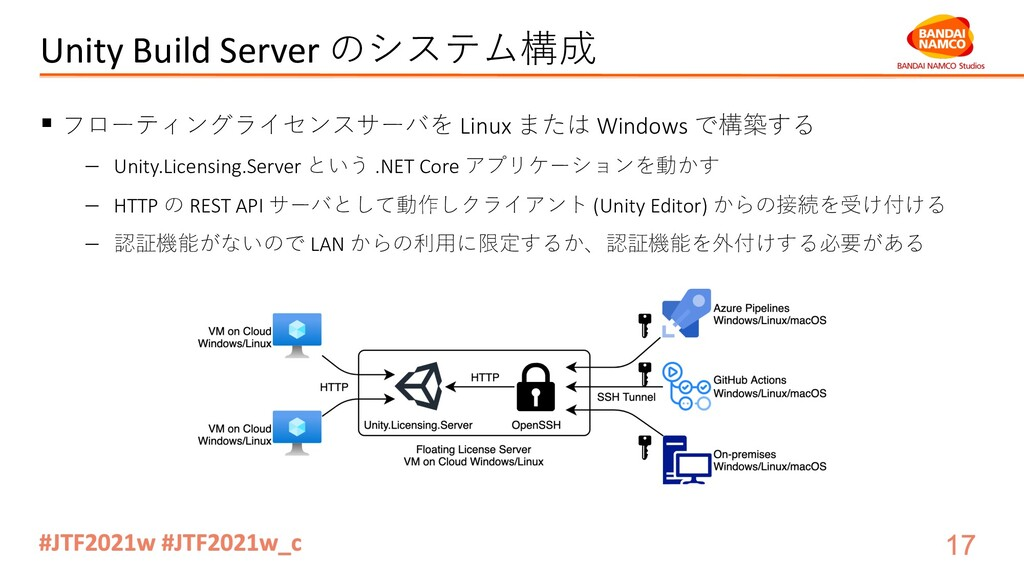 Unity Build Server のシステム構成 § フローティングライセンスサーバを L...