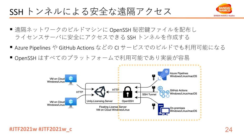 SSH トンネルによる安全な遠隔アクセス § 遠隔ネットワークのビルドマシンに OpenSSH...