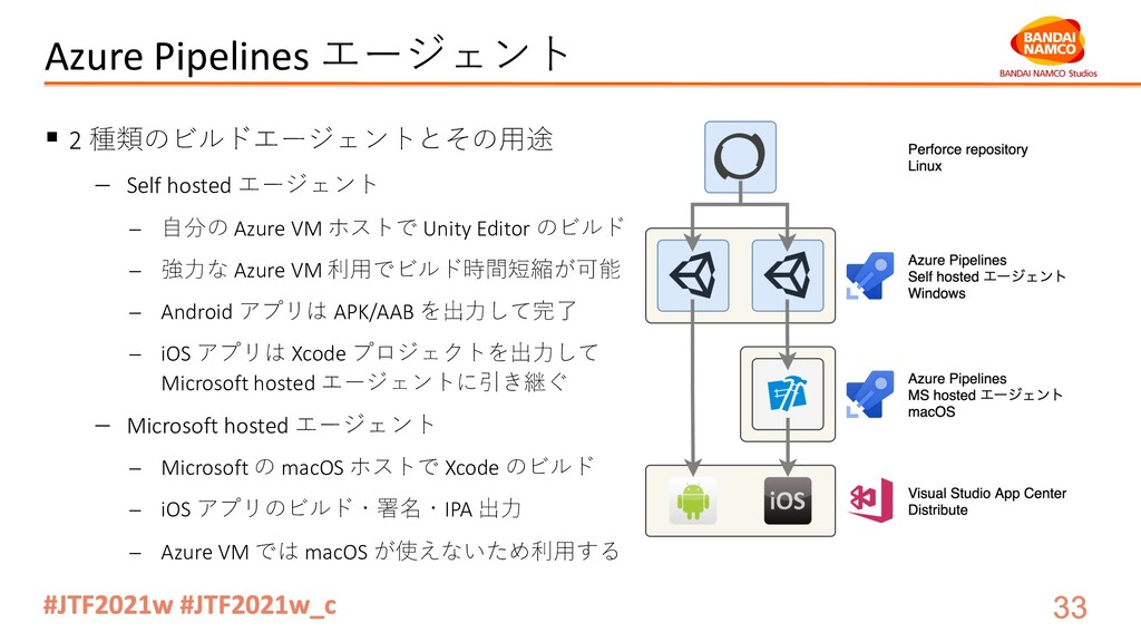 Azure Pipelines エージェント § 2 種類のビルドエージェントとその⽤途 - ...
