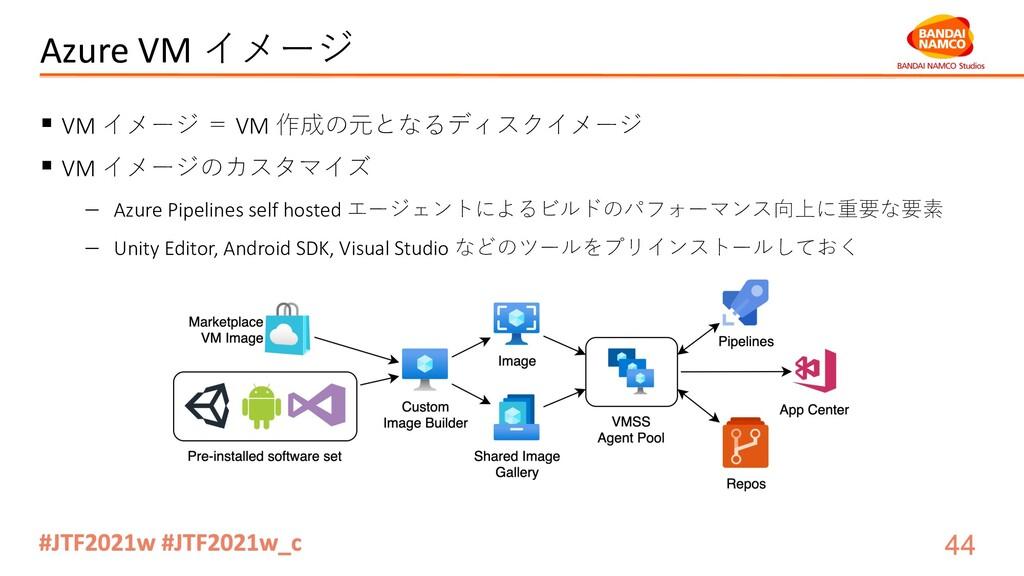 Azure VM イメージ § VM イメージ = VM 作成の元となるディスクイメージ § ...