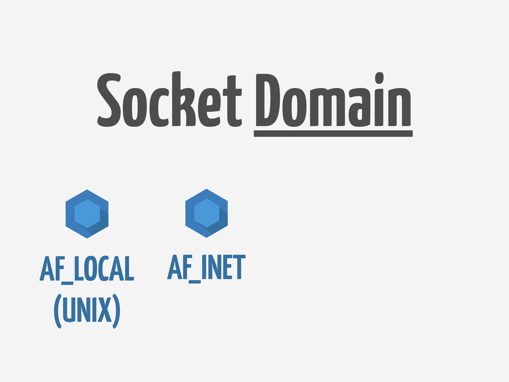 AF_INET AF_LOCAL (UNIX) Socket Domain