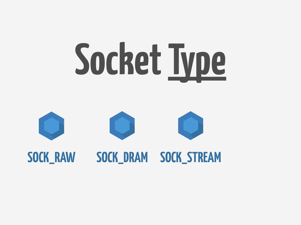 SOCK_DRAM SOCK_RAW SOCK_STREAM Socket Type