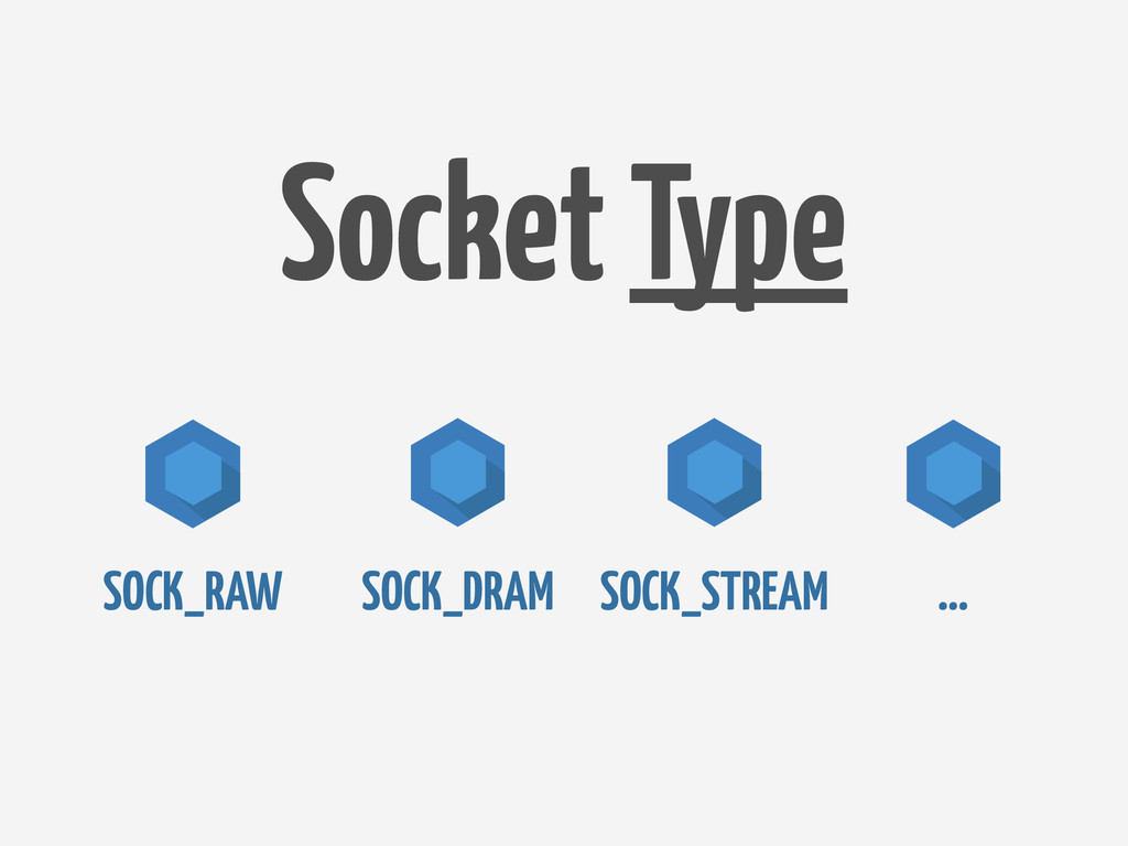 SOCK_DRAM SOCK_RAW SOCK_STREAM Socket Type …