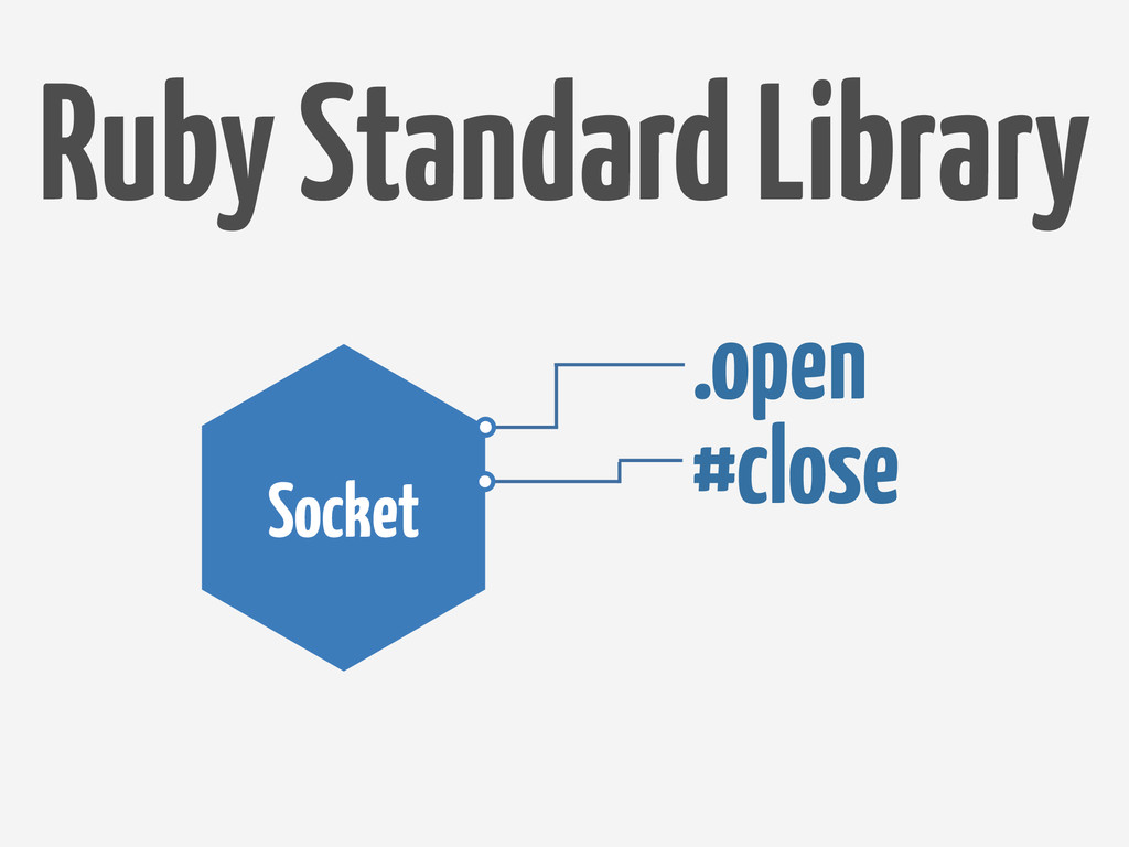 Socket Ruby Standard Library .open #close