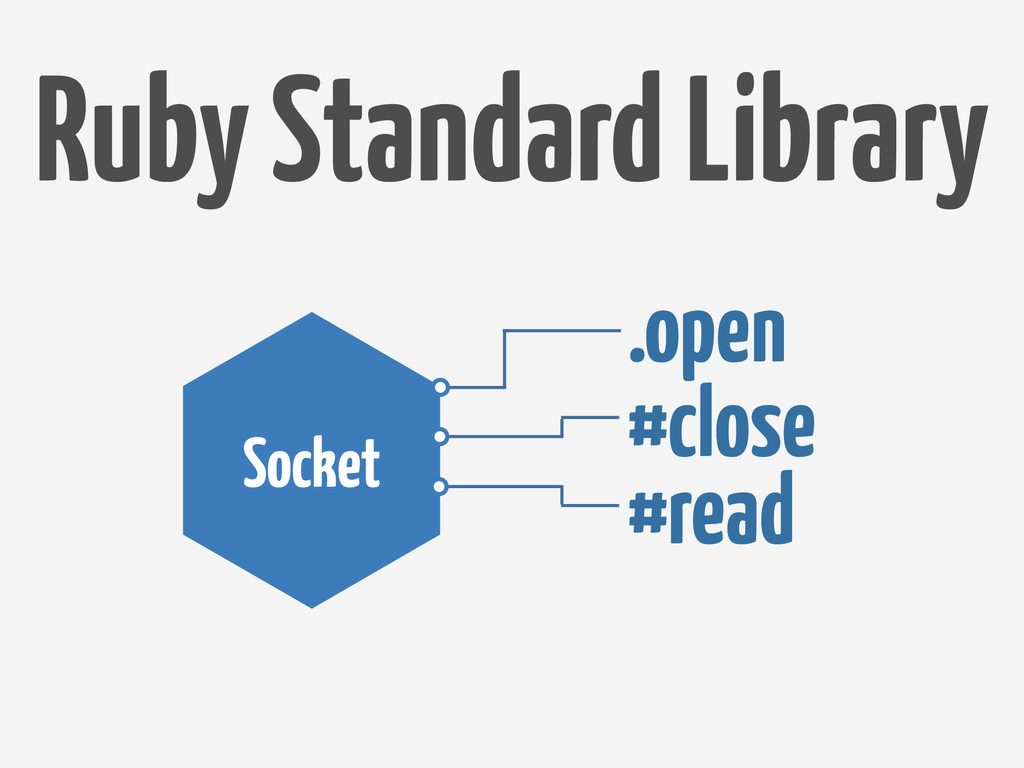 Socket Ruby Standard Library .open #close #read