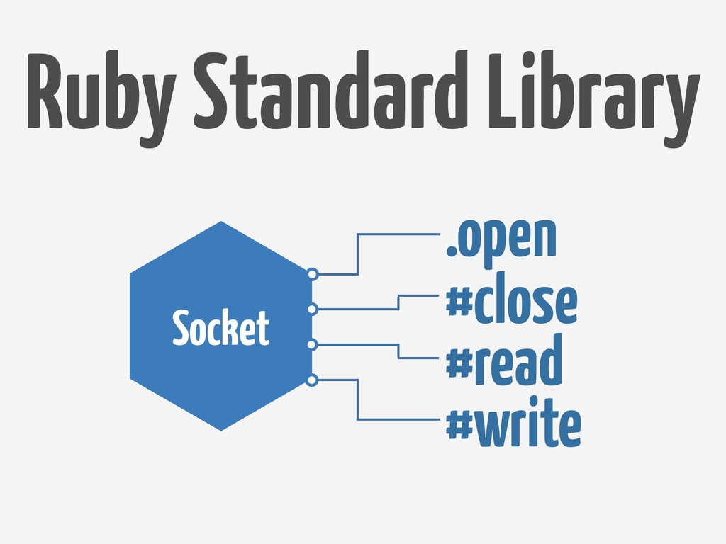 Socket Ruby Standard Library .open #close #read...