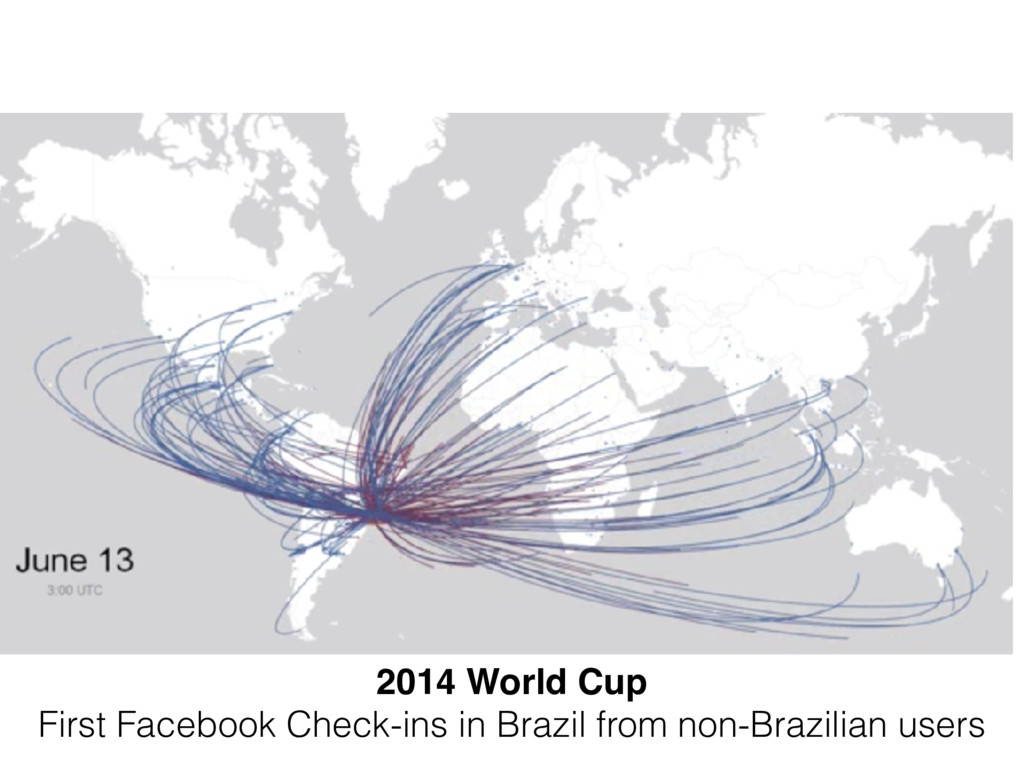 2014 World Cup First Facebook Check-ins in Braz...