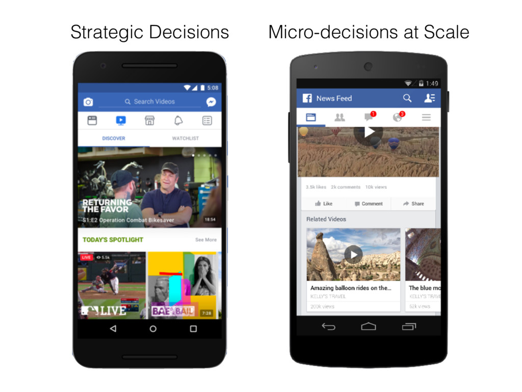Strategic Decisions Micro-decisions at Scale