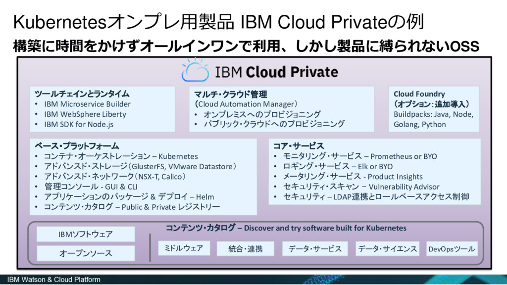 Kubernetesオンプレ用製品 IBM Cloud Privateの例 構築に時間をかけず...