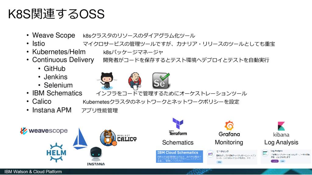 K8S関連するOSS • Weave Scope k8sクラスタのリソースのダイアグラム化ツー...